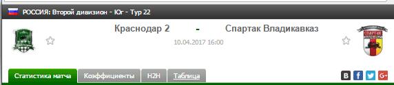 Прогноз на футбол на матч Краснодар 2 - Спартак