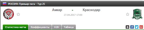 Прогноз на футбол на матч Амкар - Краснодар