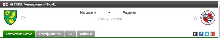 Прогноз на футбол на матч Норвич - Рединг