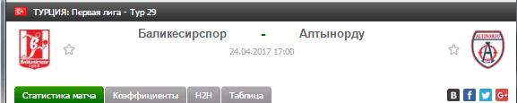 Прогноз на футбол на матч Балиекспор - Алтынорду