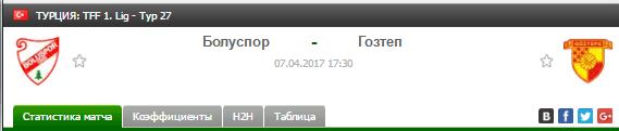Прогноз на футбол на матч Болуспор - Гозтеп