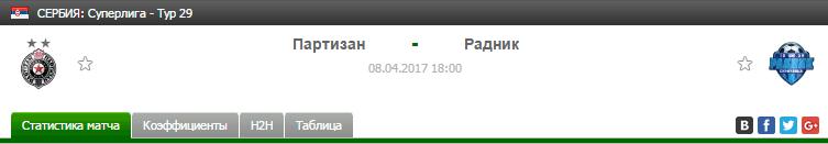Прогноз на футбол на матч Партизан - Радник