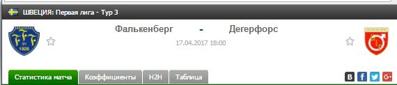 Прогноз на футбол на матч Фалкенберг - Дагерфорс