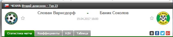 Прогноз на футбол на матч Слован - Баник