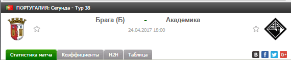 Прогноз на футбол на матч Брага(Б) - Академика