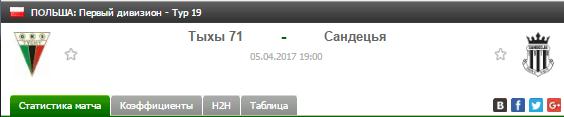 Прогноз на футбол на матч Тыхы - Сандецья