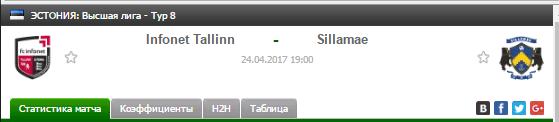 Прогноз на футбол на матч Инфонет - Силламаэ