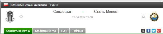Прогноз на футбол на матч Сандецья - Сталь