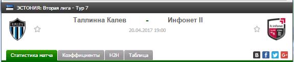 Прогноз на футбол на матч Таллина - Инфонет 2