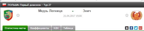 Прогноз на футбол на матч Медь - Знич