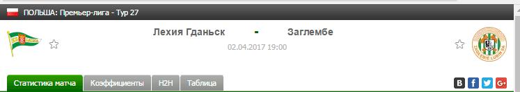 Прогноз на футбол на матч Лехия - Заглембе