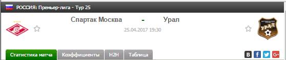 Прогноз на футбол на матч Спартак - Урал
