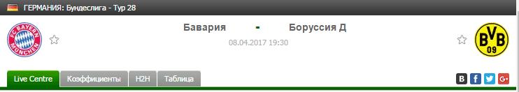 Прогноз на футбол на матч Бавария - Боруссия