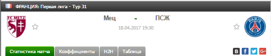 Прогноз на футбол на матч Мец - ПСЖ