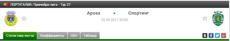 Прогноз на футбол на матч Арока - Спортинг