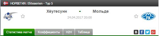 Прогноз на футбол на матч Хёгесунн - Мольде