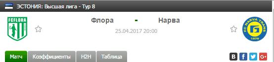 Прогноз на футбол на матч Флора - Нарва