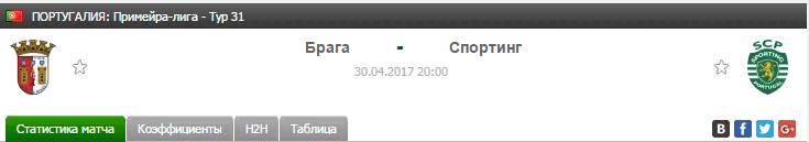 Прогноз на футбол на матч Брага - Спортинг