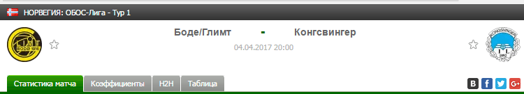 Прогноз на футбол на матч Боде - Конгсвингер