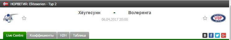 Прогноз на футбол на матч Хёгесунн - Волеренга