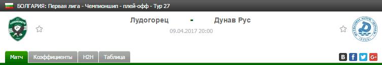 Прогноз на футбол на матч Лудогорец - Дунав