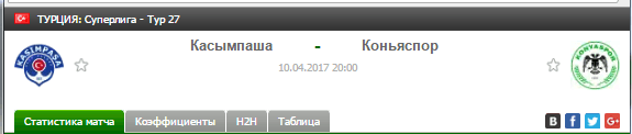 Прогноз на футбол на матч Касымпаша - Коньяспор