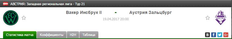 Прогноз на футбол на матч Вакер 2 - Аустрия