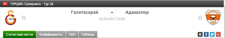 Прогноз на футбол на матч Галатасарай - Аданаспор