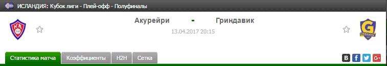 Прогноз на футбол на матч Акурейри - Гриндавик