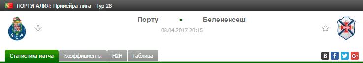 Прогноз на футбол на матч Порту - Белененсеш