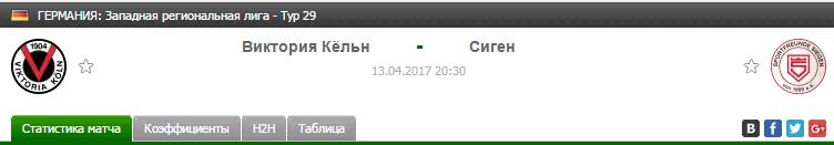 Прогноз на футбол на матч Виктория Кельн - Сиген
