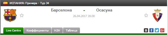 Прогноз на футбол на матч Барселона - Осасуна