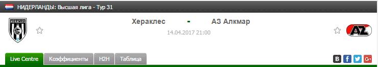 Прогноз на футбол на матч Хераклес - АЗ