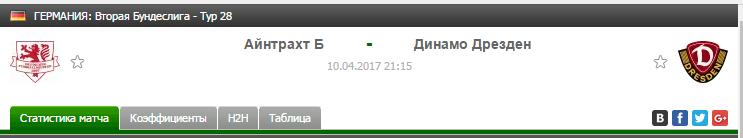 Прогноз на футбол на матч Айнтрахт -  Динамо Дрезден