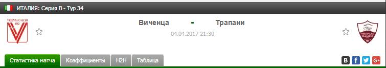 Прогноз на футбол на матч Виченца - Трапани