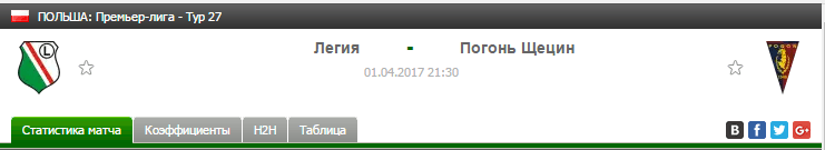 Прогноз на футбол на матч Легия - Погонь