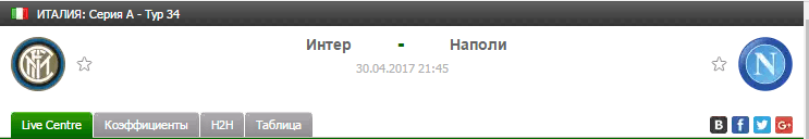 Прогноз на футбол на матч Интер - Наполи