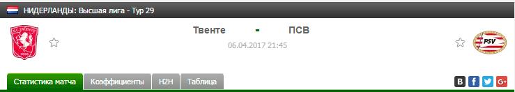 Прогноз на футбол на матч Твенте - ПСВ