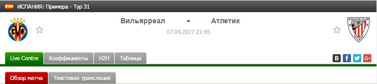 Прогноз на футбол на матч Вильярреал - Атлетик