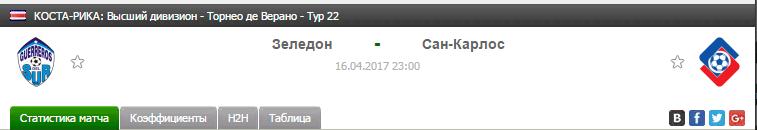 Прогноз на футбол на матч Зеледон - Сан-Карлос