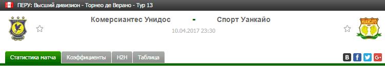 Прогноз на футбол на матч Комерсиантес - Спорт Уанкано
