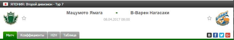 Прогноз на футбол на матч Мацумото - Варен