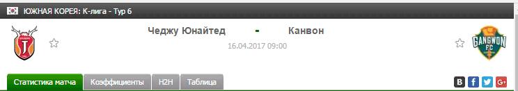 Прогноз на футбол на матч Чеджу - Канвон