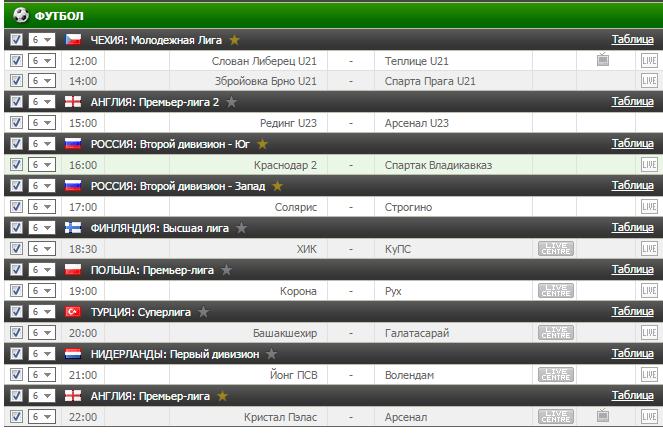 Бесплатный футбольный прогноз на 10.04.2017