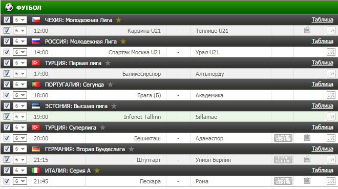 Бесплатный футбольный прогноз на 24.04.2017