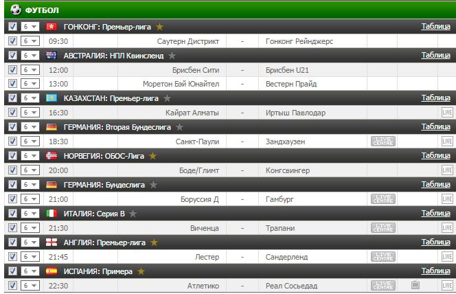Бесплатный футбольный прогноз на 4.04.2017