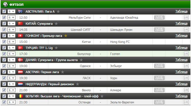 Бесплатный футбольный прогноз на 7.04.2017