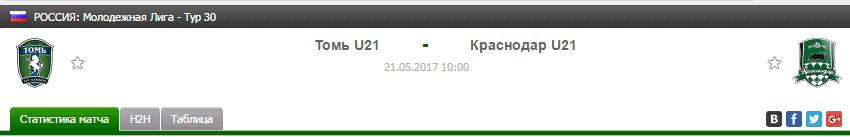 Прогноз на футбол на матч Томь Ю21 - Краснодар Ю21
