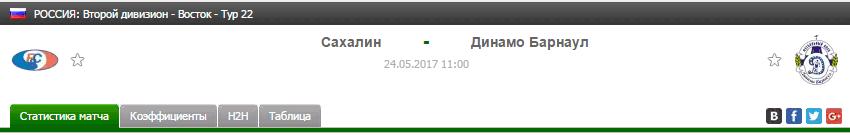 Прогноз на футбол на матч Сахалин - Динамо