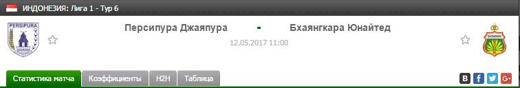 Прогноз на футбол на матч Персипура - Бхаянгкара